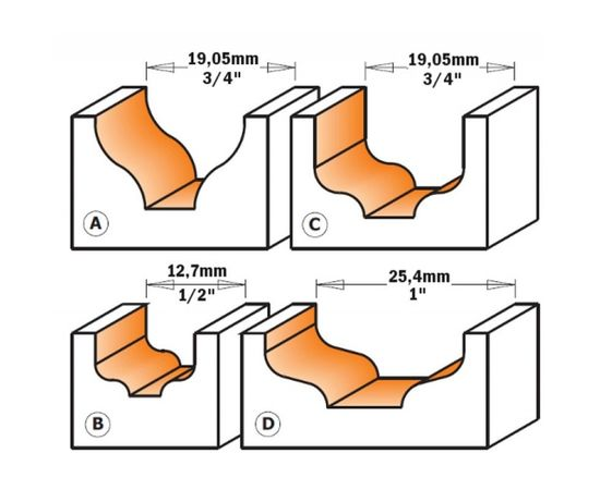 Фреза фигурная для декорирования 19 x 11 x 50,8 мм, хвостовик 6,35 мм CMT - 865.001.11, фото 2 | SNABZHENIE.com.ua